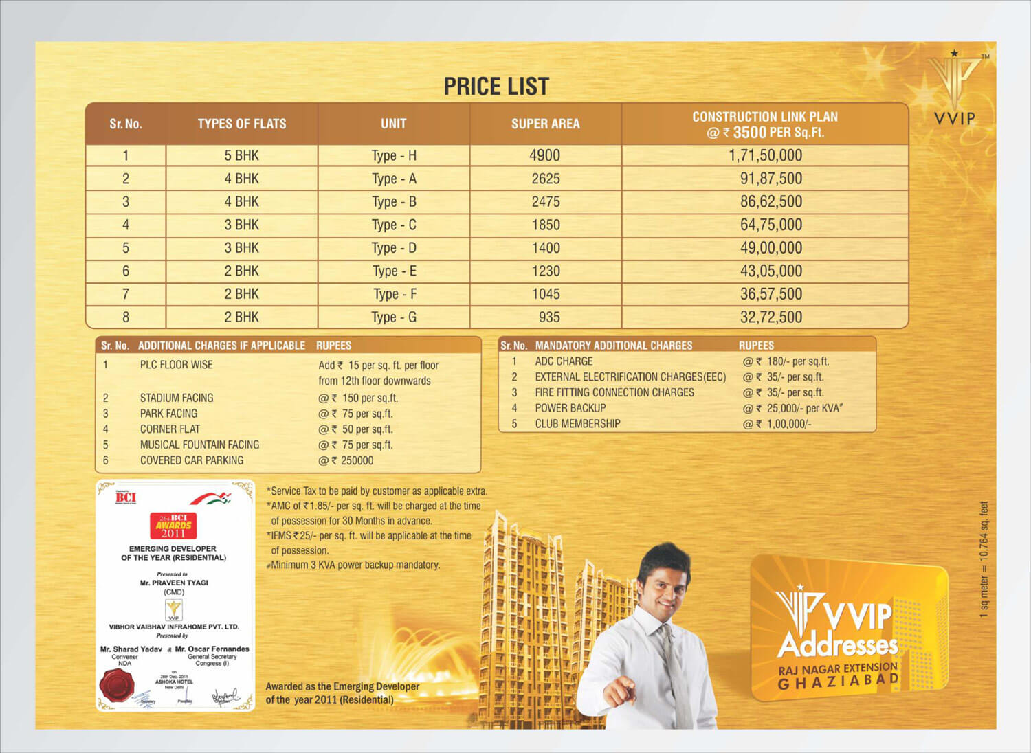 Affordable Flats in Ghaziabad – Price List